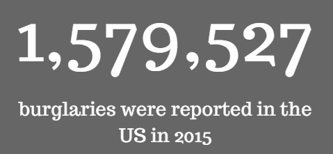 Burglary Stats in The United States