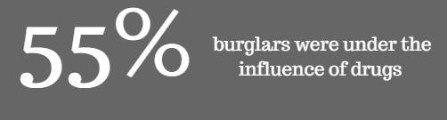 Drug Related Burglaries